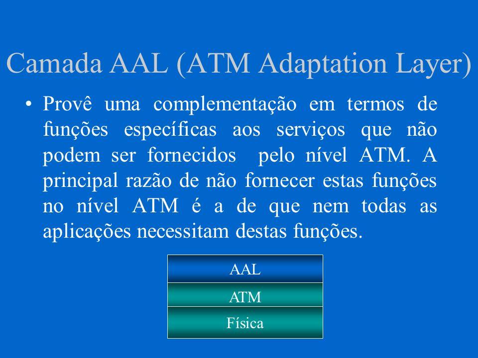 Funções da AAL Adaptação do Serviço de Usuário ao Modo de Transporte ATM como: – informação sobre do relógio de serviço (sincronismo), – detecção de células estranhas inseridas, – detecção de células perdidas, – meios para determinar e tratar variação do atraso de células.