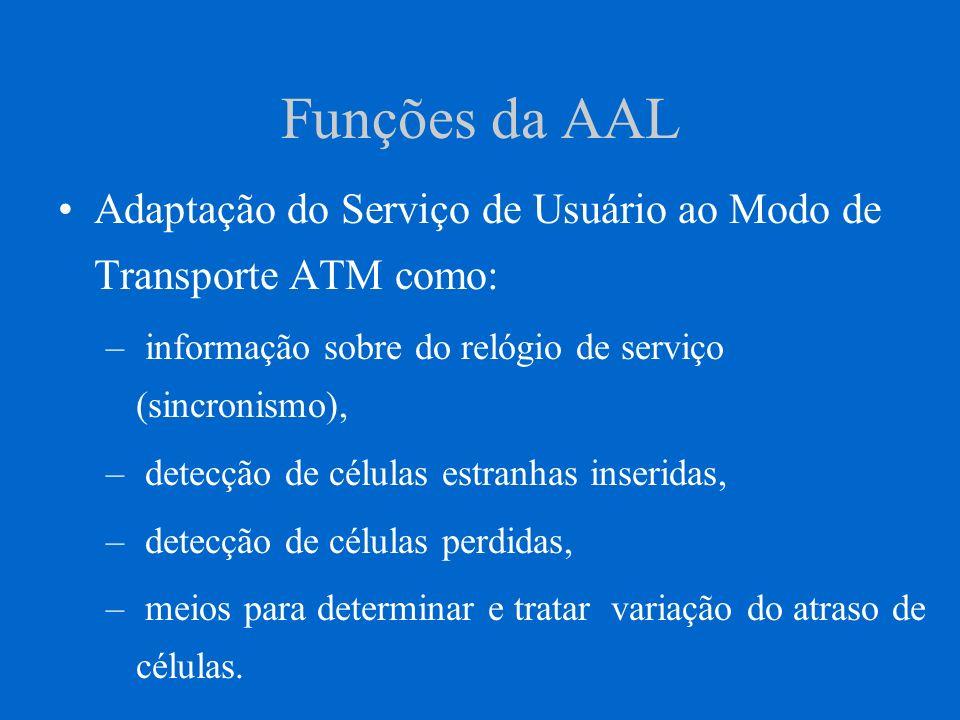 Funções da AAL Tornar o nível de rede ATM transparente à aplicação do usuário.