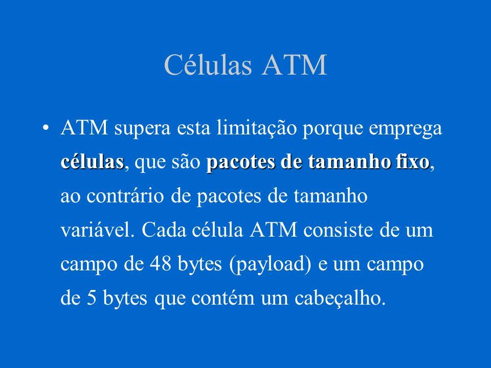 Célula ATM