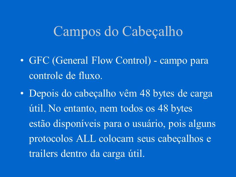 Campos e Formatos de Células O formato NNI é igual ao formato UNI, exceto que o campo GFC não está presente e que são usados 4 bits para que, em vez de 8, o campo GFC tenha 12 bits.