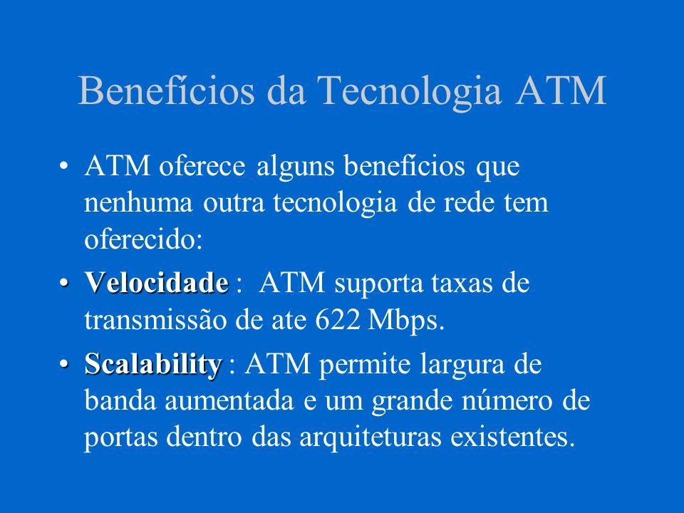 Benefícios da Tecnologia ATM Largura de Banda DedicadaLargura de Banda Dedicada : Garante uma consistência de serviço de aplicação, que não esta disponível em tecnologias compartilhadas.