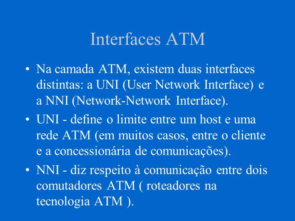 User Network Interface - UNI Protocolo UNI da ATM, provê múltiplas classes de serviços e reserva de largura de banda, durante o estabelecimento de uma conexão virtual comutada.