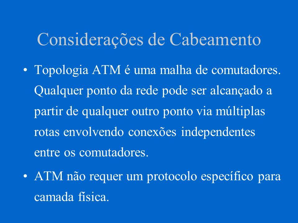 Considerações de Cabeamento ATM não tem limitações de distância que são impostas pelas características de atenuação do meio usado.