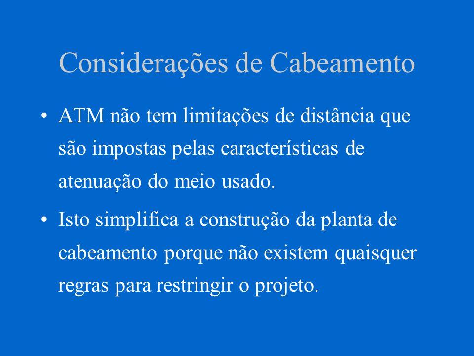 Suporte do Meio de Transmissão ATM Independência do meio de transmissão é um princípio de ATM.