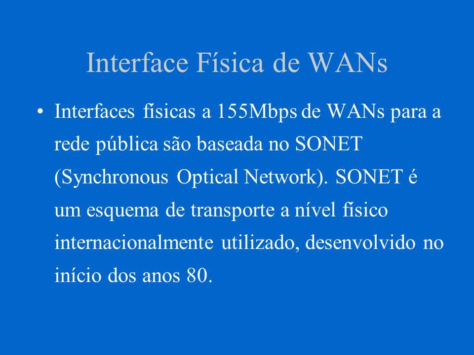 Setup e Configuração ATM é diferente de qualquer protocolo de LAN.
