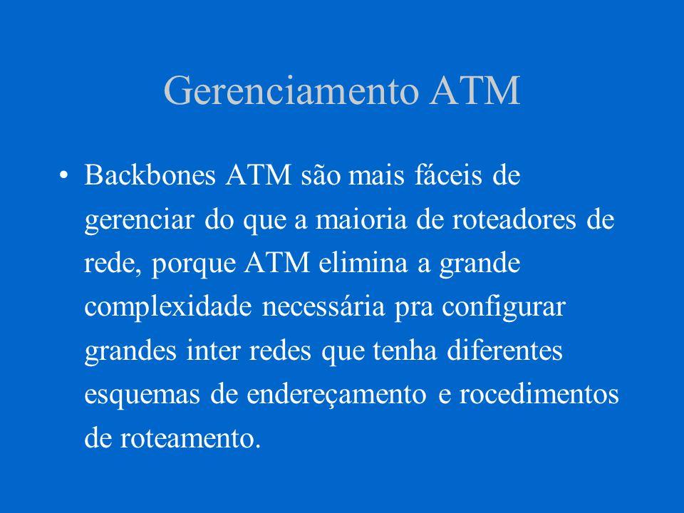 Gerenciamento ATM Hubs ATM fornecem conexões entre quaisquer dois tipos de portas, independente do tipo de dispositivo anexado a ele.