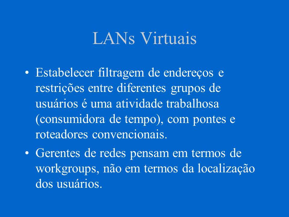 LANs Virtuais Portanto, eles não tem que estabelecer uma série de declarações de filtragem baseadas nas portas físicas.