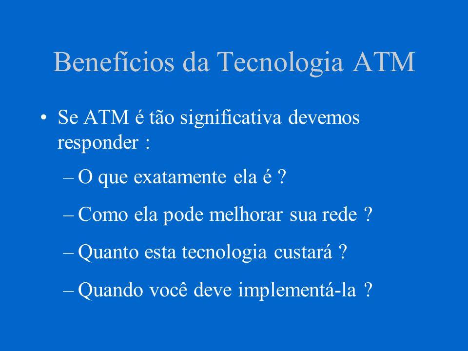 Como tudo Iniciou ATM começou como parte do padrão para B- ISDN desenvolvido em 1988 pelo então CCITT (hoje, ITU-T).