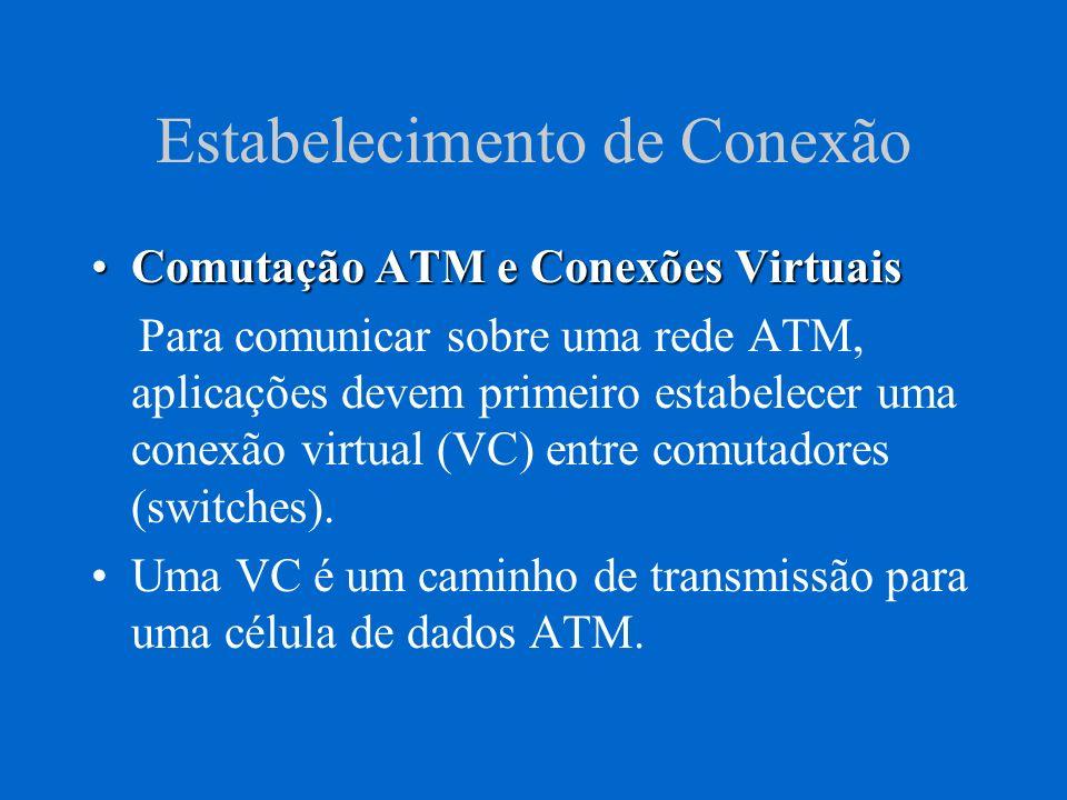 Conexões Virtuais Uma VC se estende através de um ou mais switches, estabelecendo uma conexão fim-a- fim para a transmissão de dados da aplicação via células ATM.
