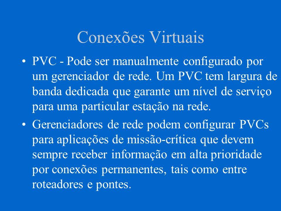 Conexões Virtuais O segundo modo significa que o estabelecimento de um circuito virtual comutado (SVC).