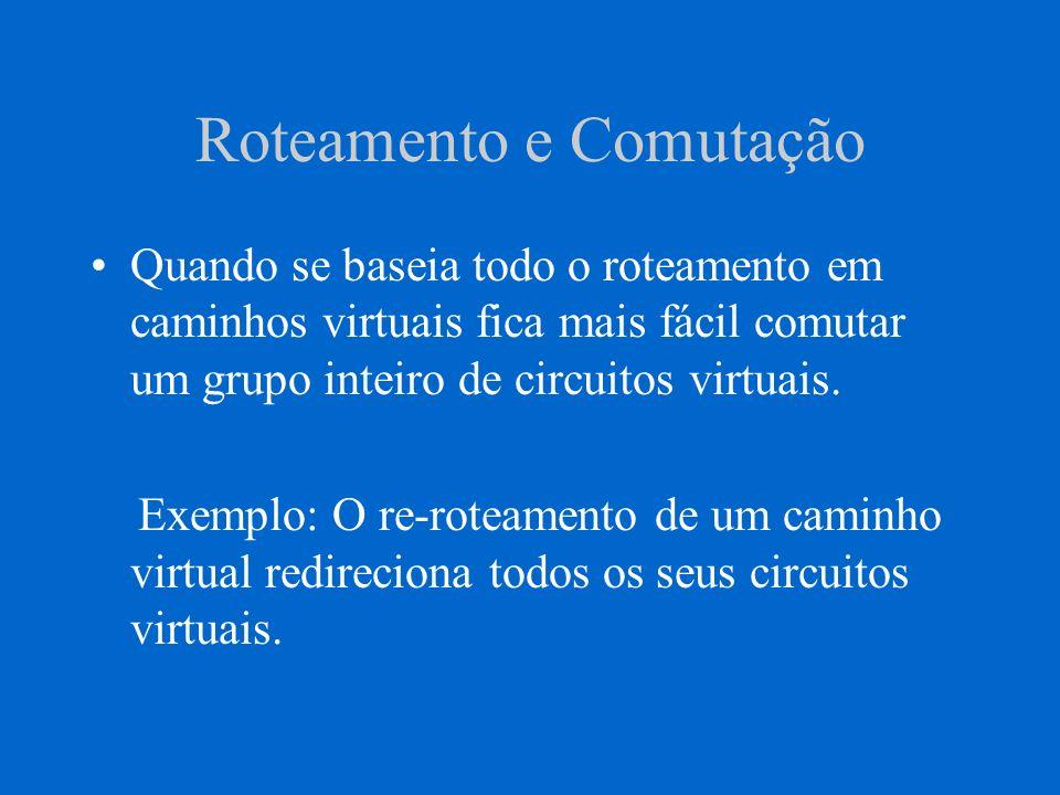Roteamento e Comutação caminhos virtuais caminhos virtuais permanentes circuitos virtuaisOs caminhos virtuais permitem que as concessionárias de comunicações ofereçam grupos de usuários fechados (redes privadas) para clientes corporativos.