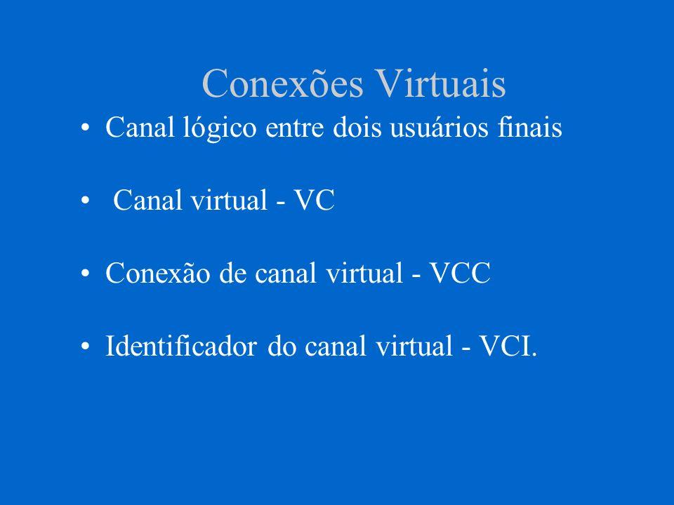 Relacionamento entre VC e VCC