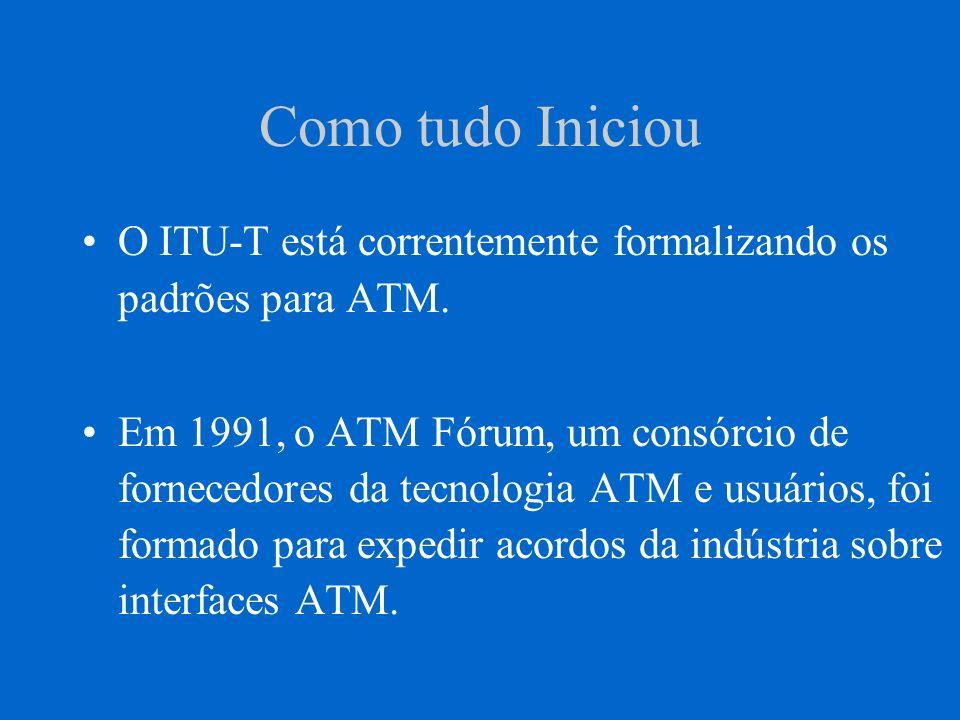 ATM - Definição ATM implementa um protocolo ponto-a- ponto, full-duplex, orientado a conexão, comutado por células, que dedica largura de banda para cada estação na rede.