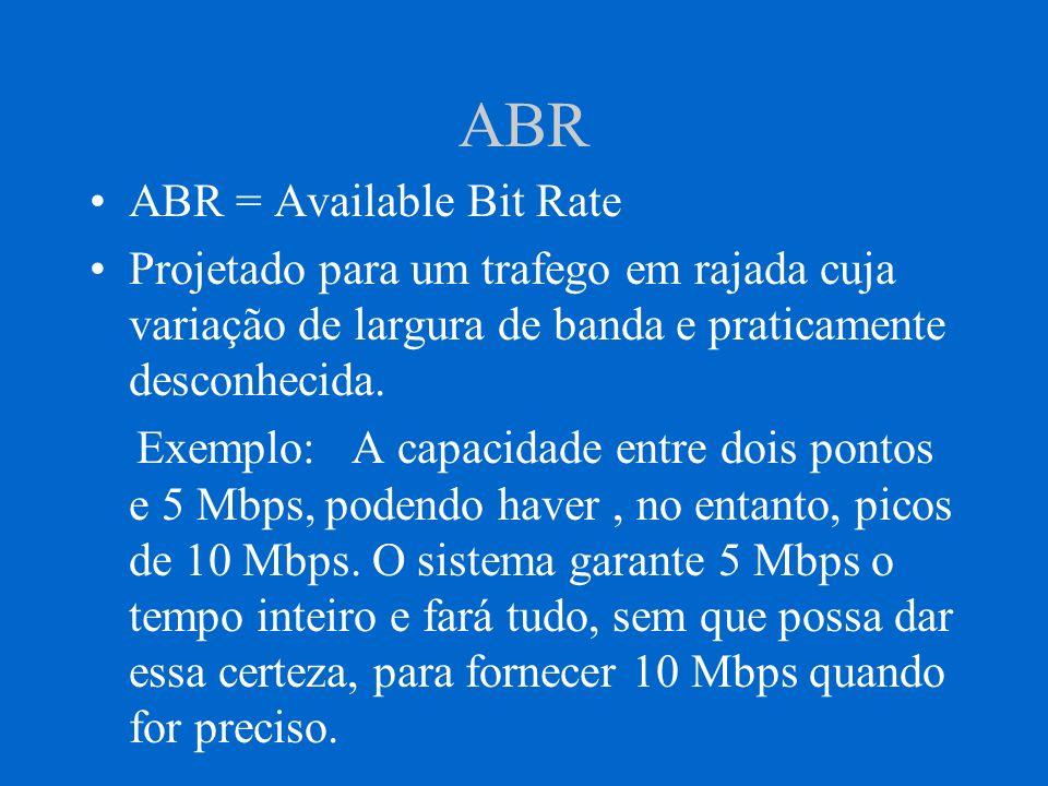 ABR E a única categoria de serviço que oferece um feedback em termos de taxa ao transmissor, solicitando a redução da velocidade durante os períodos de congestionamento.