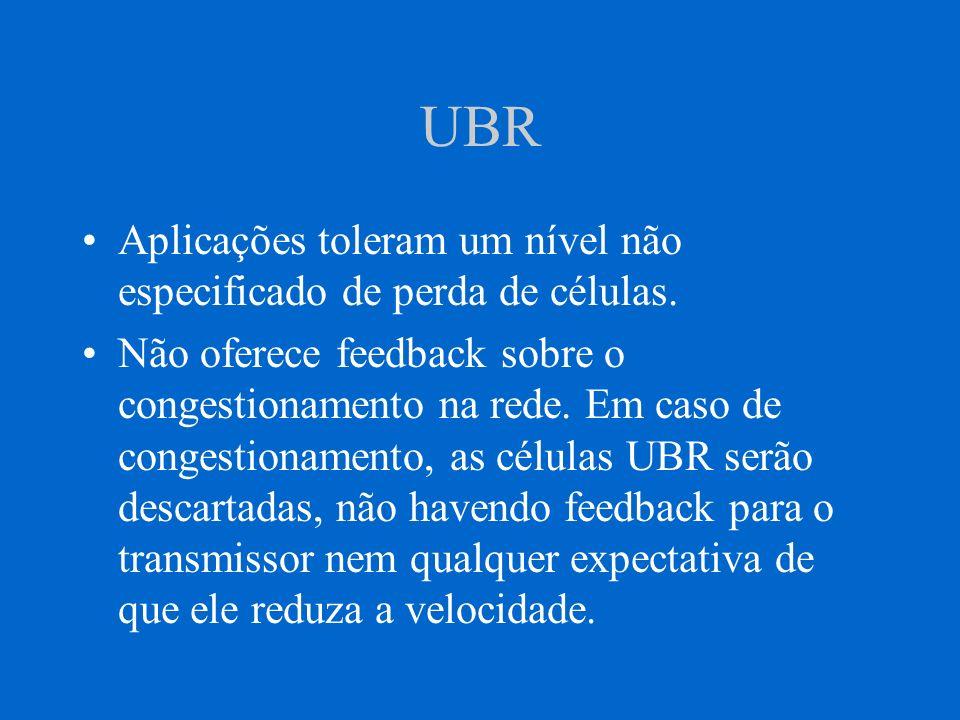 UBR Não oferece garantias de entrega.
