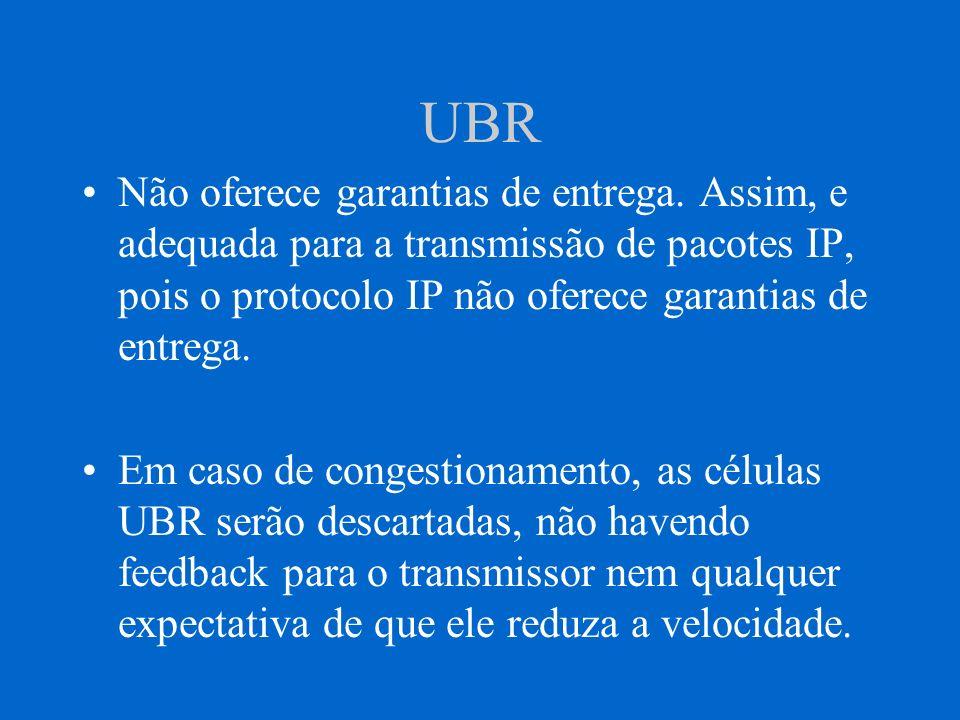 UBR Nas aplicações sem pressão de entrega, que querem fazer seu próprio controle de erros e de fluxo, a UBR e uma escolha bastante razoável.