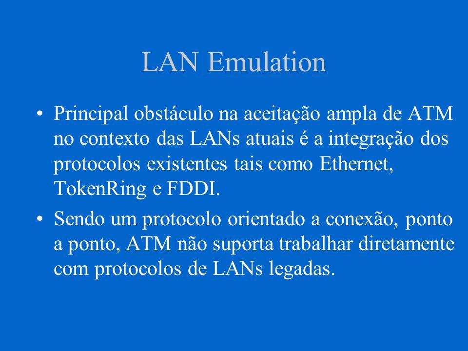 LAN Emulation Redes Ethernet provavelmente continuarão a existir devido ao baixo custo, padronização, extensões de tecnologia (FastEthernet, Ethernet Gigabit).