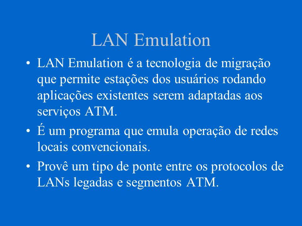 Diferenças entre LANs existentes e ATM ATM é orientada a conexão, enquanto Ethernet e TokenRing são sem conexão (pacotes vão para todas as estações da rede e somente são reconhecidas pela estação para a qual os pacotes são endereçados).