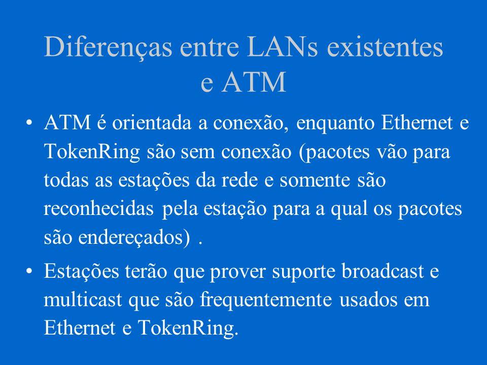Diferenças entre LANs existentes e ATM ATM utiliza esquema de endereçamento de 20 bytes, enquanto Ethernet e TokenRing utilizam endereços MAC de 48 bits (6bytes) Portanto, LAN Emulation tem que resolver as diferenças entre MAC e endereços ATM.
