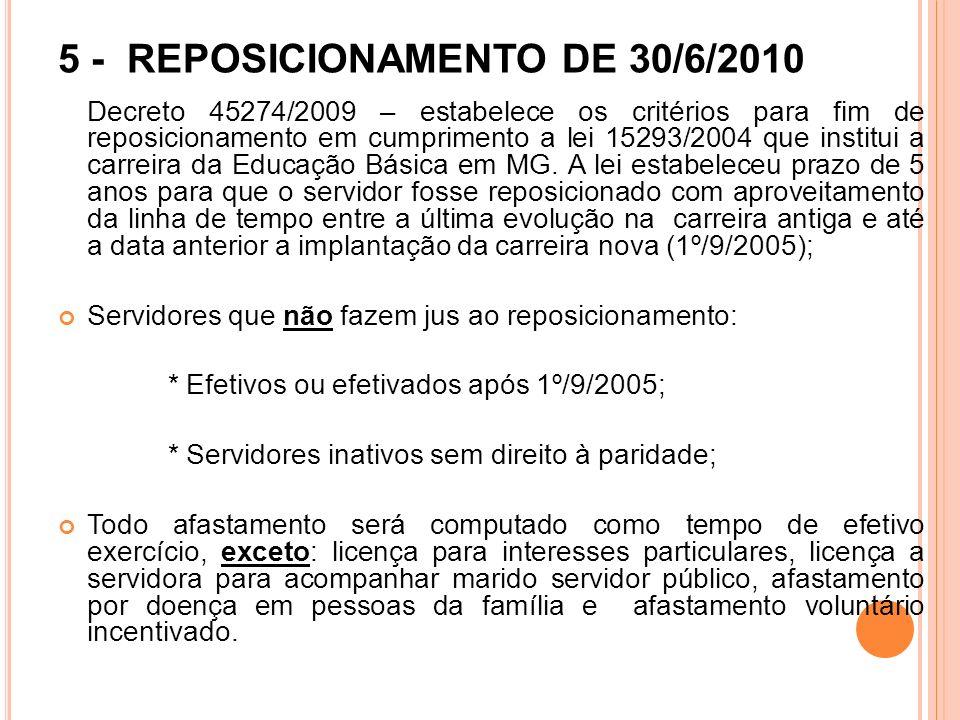 REGRAS PARA POSICIONAR: * ATÉ 3 ANOS ALTERA APENAS O GRAU, SENDO UM GRAU PARA CADA ANO EX: PEB3: MARCO INICIAL EM 1/10/2002 - PEB3A ( NOMEAÇÃO MARCO FINAL EM 1/ 09/2005 - PEB3A ( POSI.EM CARREIRA) TOTAL DE TEMPO: 2 ANOS - PEB3C ( 2 ANOS = 2 GRAUS); * DE 3 ANOS E 1 DIA ATÉ 6 ANOS ALTERA O NÍVEL E O GRAU; EX: P2: MARCO INICIAL EM 1/7/2000 - P2A ( ACESSO) MARCO FINAL EM 1/9/2005 - PEB2A ( POSI.