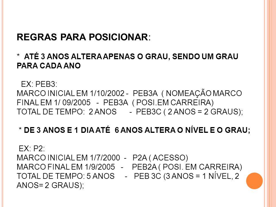 * DE 6 ANOS E 1 DIA ATÉ 9 ANOS ALTERA 2 NÍVEIS E O GRAU; EX: P2B MARCO INICIAL EM 1/5/1998 - P2B ( PROGRESSÃO HORIZONTAL) MARCO FINAL EM 1/9/2005 - PEB 2A ( POSI.