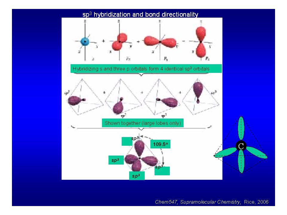 14 Hibridização Os orbitais híbridos são formados de maneira a minimizar a energia da molécula.