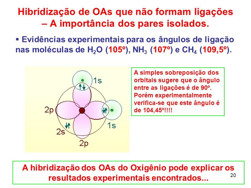 21 A hibridização das três moléculas Repulsão mais intensa que entre pares ligados.