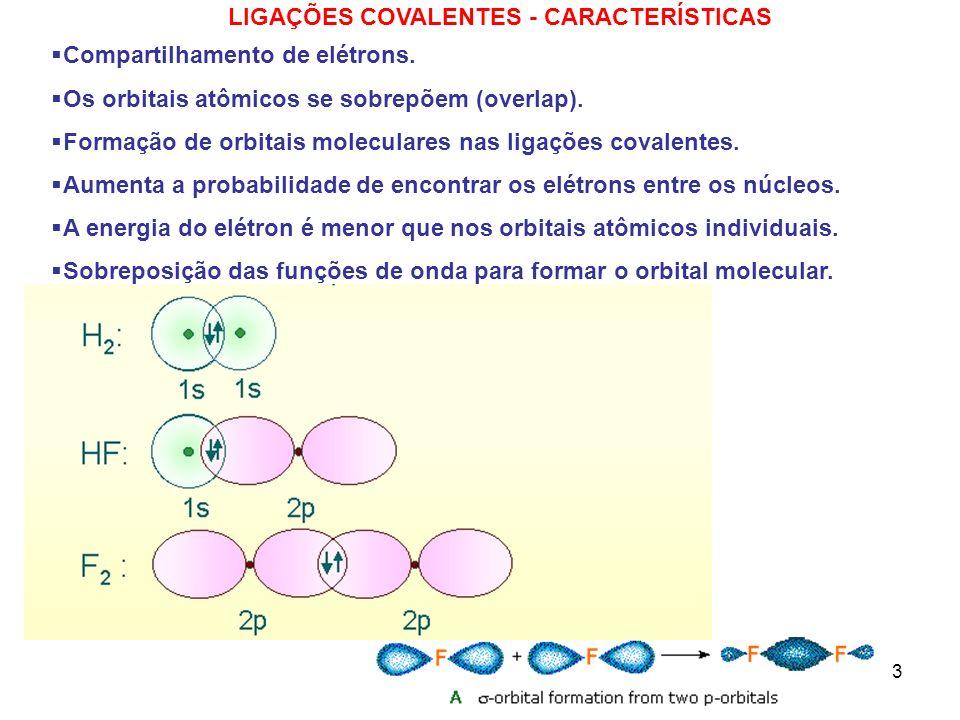 4 Formação da ligação Distribuição eletrônica na última camada do átomo central: A simples sobreposição dos orbitais sugere que o ângulo entre as ligações é de 90º.