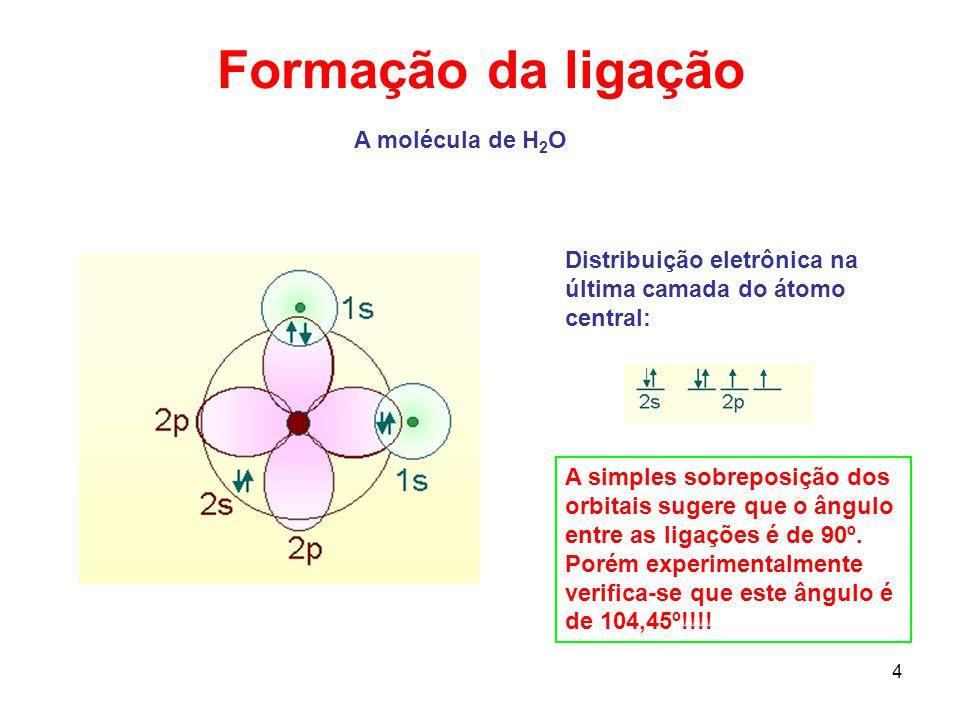 5 Energias de dissociação de ligações covalentes: Força da ligação covalente H 2 – 424 kJ/mol N 2 – 932 kJ/mol O 2 – 484 kJ/mol CO – 1062 kJ/mol F 2 – 146 kJ/mol Cl 2 – 230 kJ/mol Br 2 – 181 kJ/mol I 2 – 139 kJ/mol N 2 – 932 kJ/mol O 2 – 484 kJ/mol F 2 – 146 kJ/mol SiH – 318 kJ/mol PH – 322 kJ/mol SH – 338 kJ/mol HCl – 419 kJ/mol Energias de dissociação de ligação média (kJ/mol) C-H (412); C-C (348); C=C (612); C=C (837); C-O (360) A energia de ligação cresce quando a multiplicidade da ligação aumenta, e quando diminui o raio atômico.