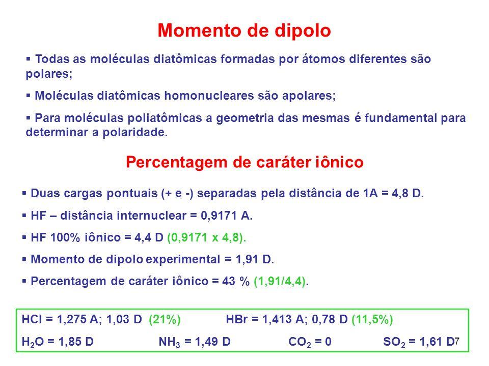 8 Ligações σ Tipos de ligações covalentes Por aproximação frontal dos orbitais atômicos: σ s-s σ s-p σ p-p Forma ligações fortes.