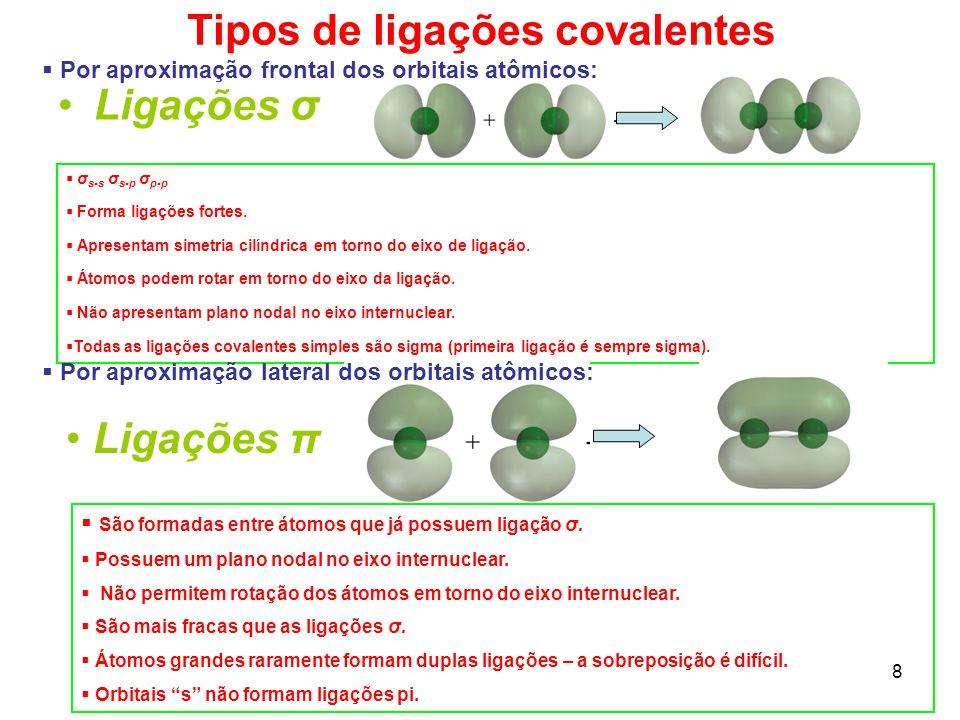 9 Tipos de ligações covalentes