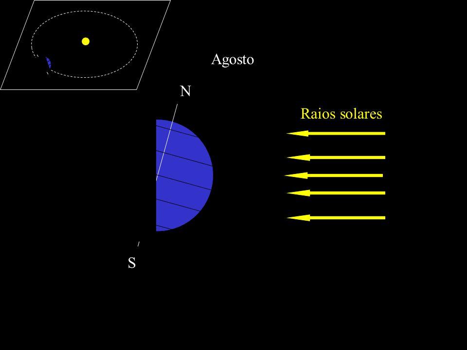 Raios solares N S Setembro (Equinócio)