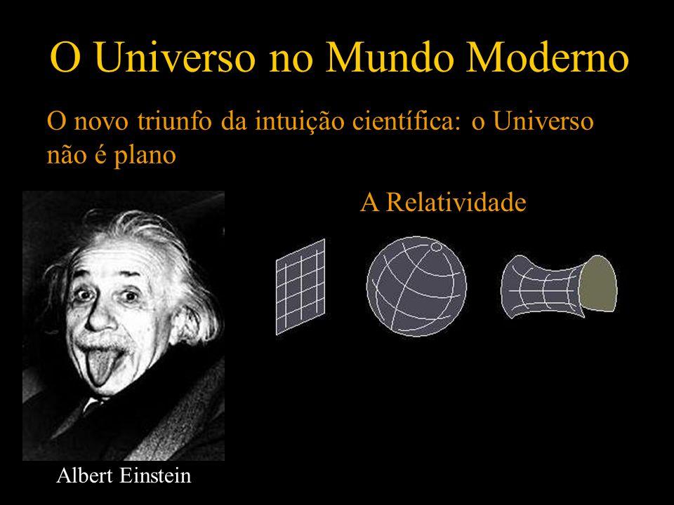 O Universo no Mundo Moderno As três possibilidades para o Universo Tempo Tamanho do Universo aberto plano fechado Big Bang Big Crunch