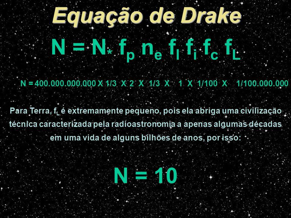 Equação de Drake N = N * f p n e f l f i f c f L N =400.000.000.000 X1/3 X2 X1/3 X1 X1/100 X1/100 N = 10.000.000 Contudo, sendo um pouco otimistas, consideramos que 1 por cento destas civilizações consigam passar por essa fase adolescente de tecnologia e sobreviver, atingindo uma maturidade tecnológica, então: