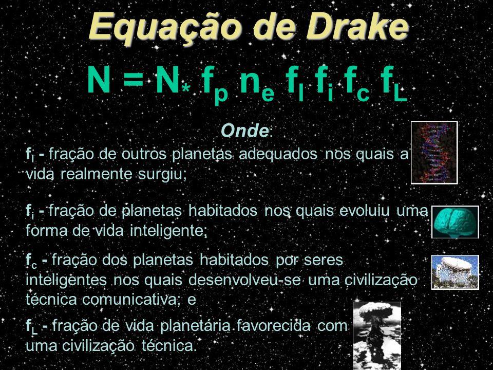 Equação de Drake N = N * f p n e f l f i f c f L N =400.000.000.000 X1/3 X2 X1/3 X1 X1/100 X1/100.000.000 N = 10 Para Terra, f L é extremamente pequeno, pois ela abriga uma civilização técnica caracterizada pela radioastronomia a apenas algumas décadas em uma vida de alguns bilhões de anos, por isso: