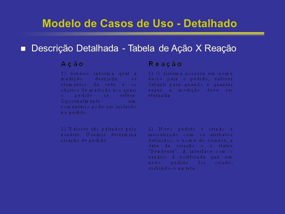 17 Extends Um caso de uso A estende um caso de uso B Devolução de itens > Item Engasgado