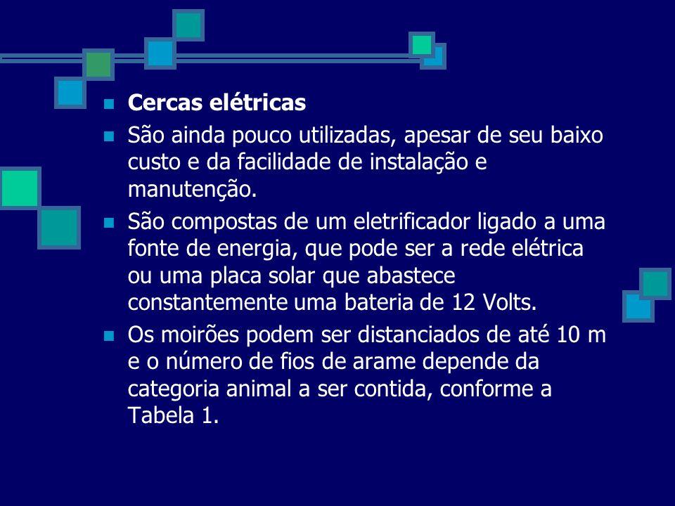 As principais vantagens das cercas elétricas, em relação às cercas convencionais, são: redução dos investimentos e da mão-de-obra, facilidade de manutenção e deslocamento ou remoção (Aguirre, 1986).