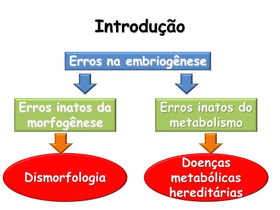 Introdução Erro inato do metabolismo (EIM) é um termo aplicado a um grupo de doenças geneticamente determinadas, decorrentes de deficiência em alguma via metabólica que está envolvida na síntese (anabolismo), transporte ou na degradação (catabolismo) de uma substância.