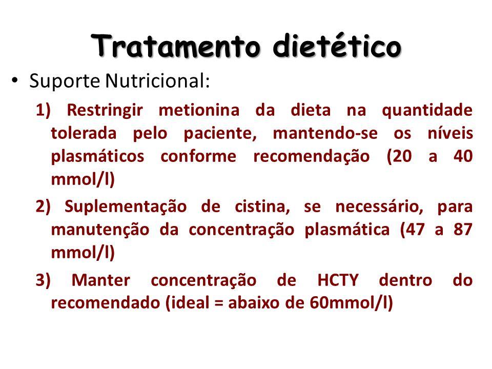 Tratamento dietético Suporte Nutricional: 4) Manter o estado nutricional adequado 5) Prevenir catabolismo proteico 6) Prevenir fenômenos tromboembólicos – Suplementação com fórmulas especiais
