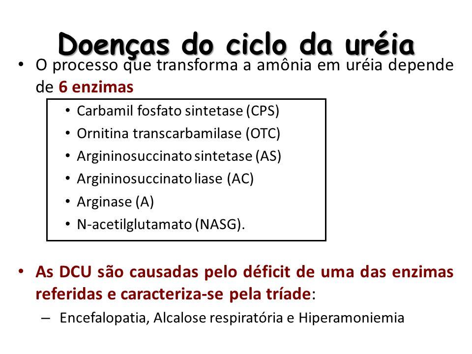Doenças do ciclo da uréia Doença autossômica recessiva – Exceto o déficit de Ornitina transcarbamilase ( OTC) cuja transmissão se encontra ligada ao cromossomo X (mulheres afetadas pela deficiência de OTC podem apresentar um quadro mais brando) Incidência - 1:8.000 a 1:30.000 nascidos vivos As DCU podem manifestar-se em qualquer idade, porém, o período neonatal, a infância e a puberdade são os períodos mais comuns, onde o stress metabólico e a infecção podem precipitar situações de catabolismo proteico