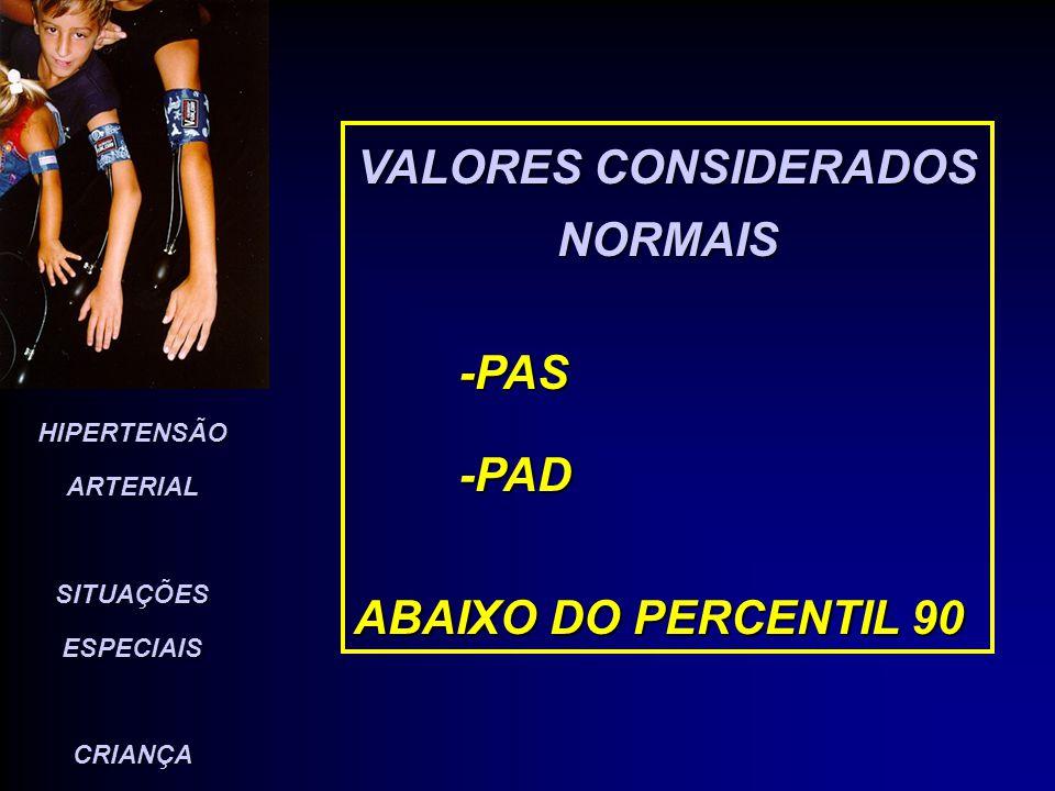 HIPERTENSÃO ARTERIAL SITUAÇÕES ESPECIAIS CRIANÇA VALORES CONSIDERADOS LIMÍTROFES-PAS-PAD ENTRE O PERCENTIL 90 - 95
