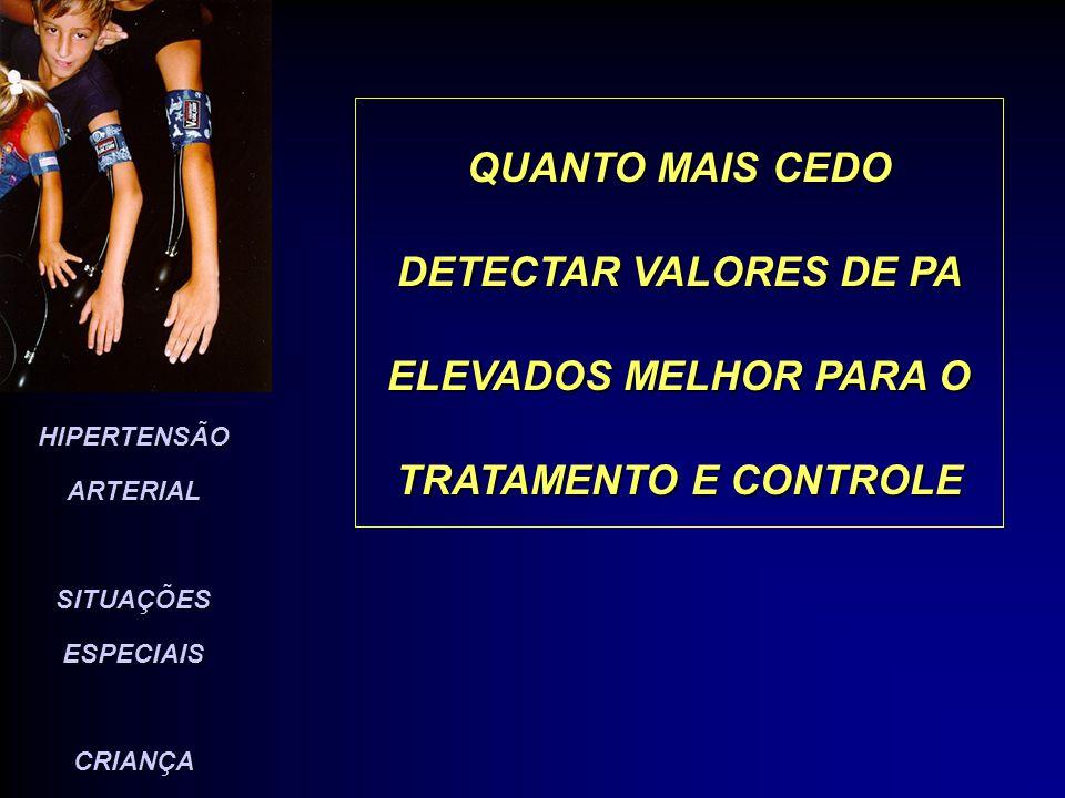 HIPERTENSÃO ARTERIAL SITUAÇÕES ESPECIAIS CRIANÇA - SINAL DE H A ESSENCIAL -DISFUNÇÃO ORGÂNICA E / OU CELULAR EVITANDO PRECOCEMENTE DANOS DE ÓRGÃOS ALVOS CARDIOVASCULAR- RENAIS - RISCO ATEROSCLEROSE FUTURA IDENTIFICAR: