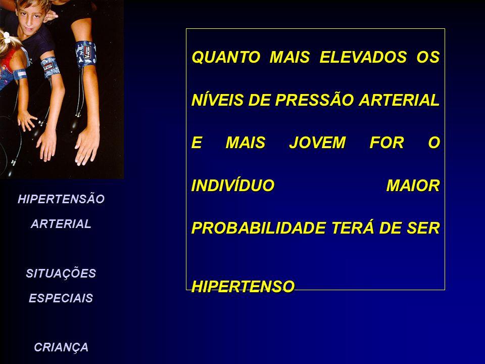 HIPERTENSÃO ARTERIAL SITUAÇÕES ESPECIAIS CRIANÇA CAUSAS H A INFÂNCIA MAIOR PREVALÊNCIA - CAUSAS SECUNDÁRIA -RENAIS