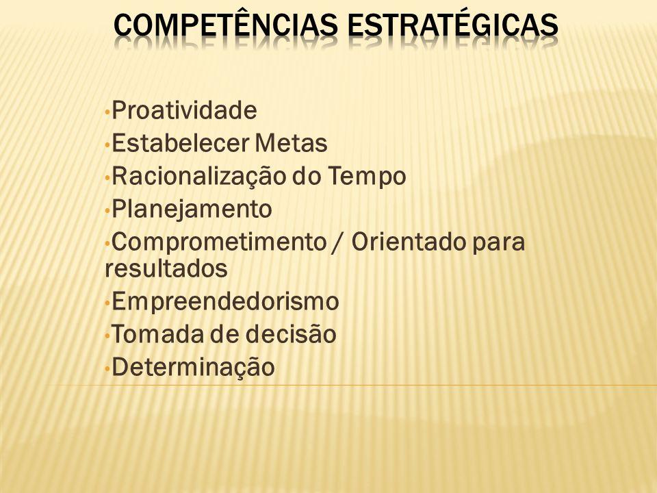 Invista em sua formação Profissional: cursos, palestras, seminários, simpósios etc...