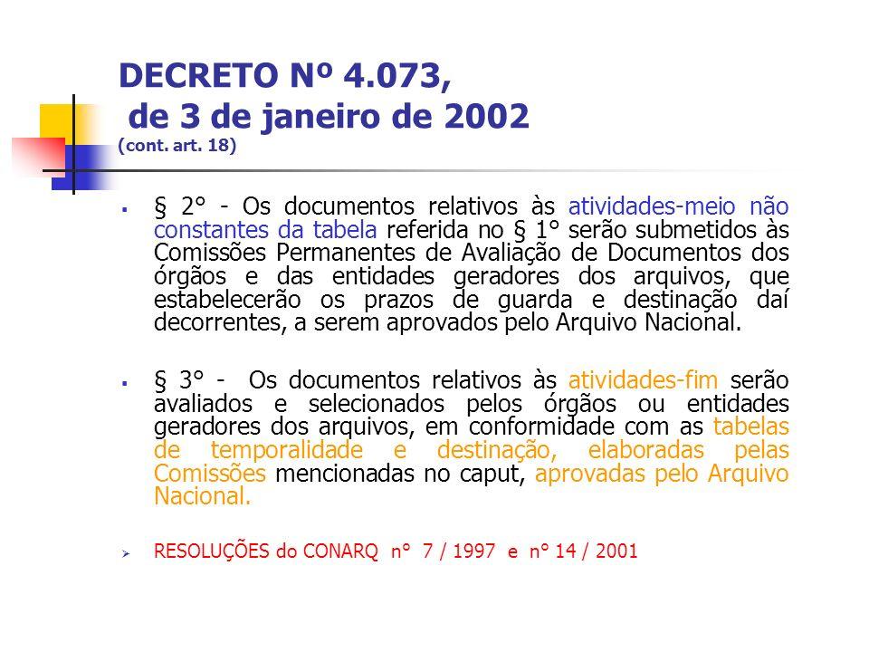Decreto nº 4.915, de 12 de dezembro de 2003 cria o Sistema de Gestão de Documentos de Arquivo - SIGA, da administração publica federal, pelo qual se organizam sob a forma de sistema, as atividades de gestão de documentos de arquivo no âmbito dos órgãos e entidades da administração pública federal
