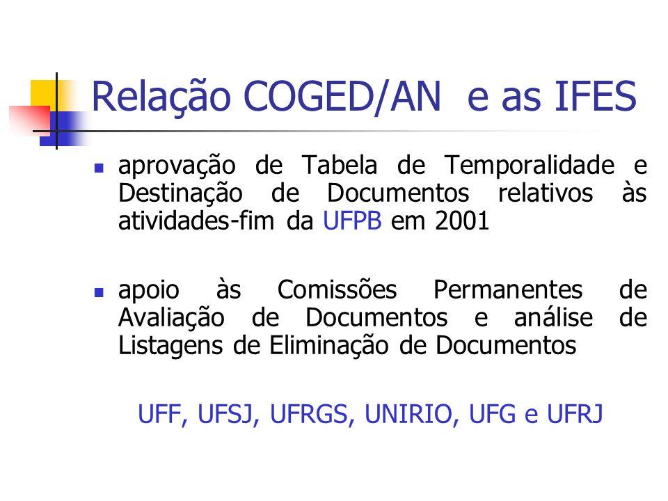 Relação COGED/AN e as IFES (cont.) Eventos realizados: I WORSHOP com as IFES de 26 a 29 de setembro de 2006 Reunião Técnica com as IFES de 7 a 11 de maio de 2007