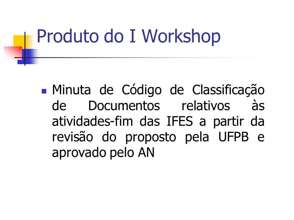 I Reunião Técnica com as IFES (7 a 11 de maio de 2007) Objetivos: estudo e análise da minuta elaborada inserção e discussão das sugestões encaminhadas Participantes:10 IFES+1 IES(estadual) (17 técnicos)