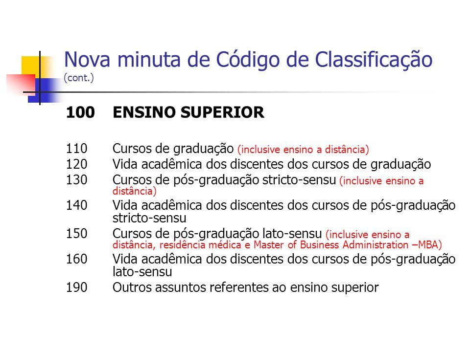 Nova minuta de código de classificação (cont.) 200PESQUISA 210Normas.