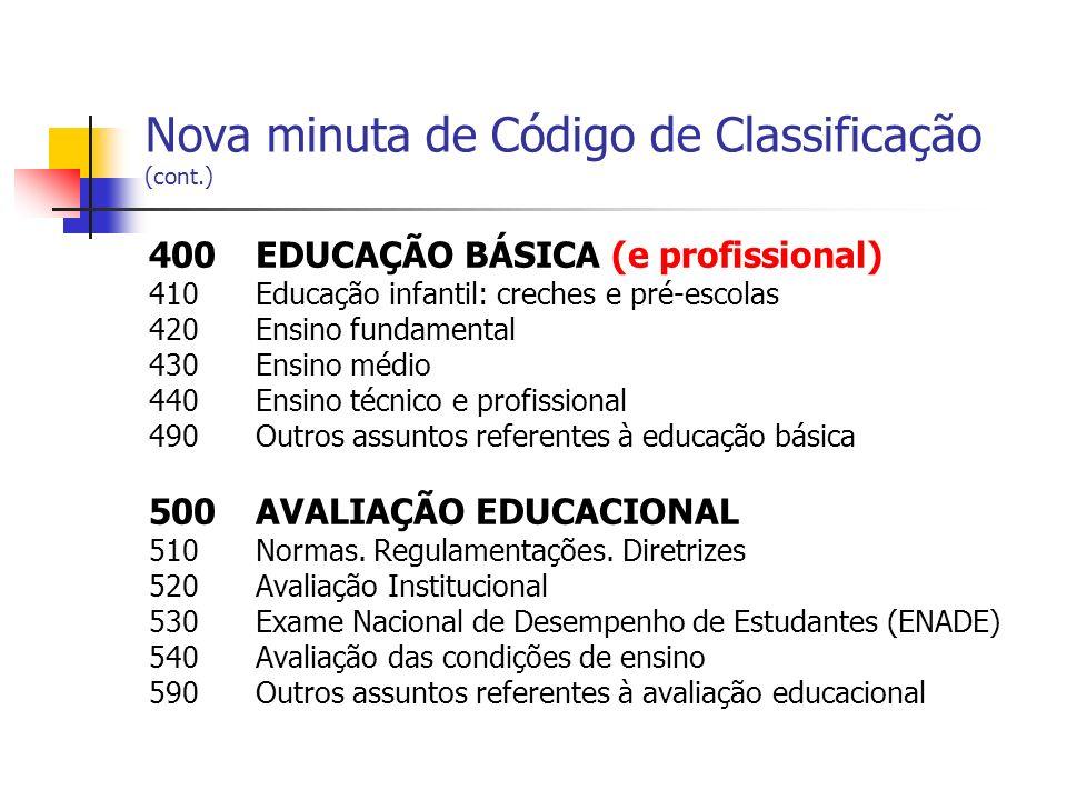 Nova minuta de Código de Classificação (cont.) 600ASSISTÊNCIA ESTUDANTIL 610Normas.