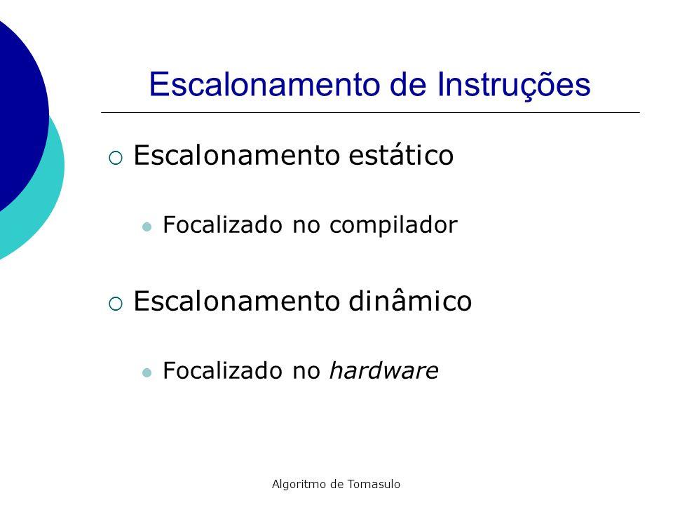Algoritmo de Tomasulo Renomeação de Registradores MULT.D F1, F4, F5 ADD.D F1, F2, F3 MULT.D F6, F7, F2 ADD.D F7, F2, F4 ADD.D F8, F1, F4 WAW WAR